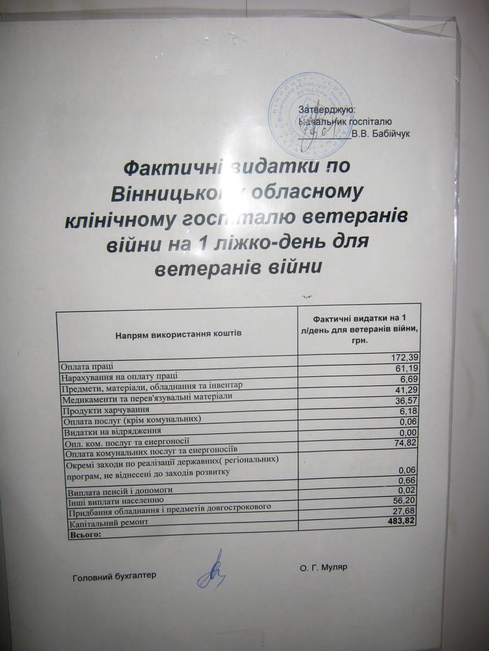 Вінницькому обласному клінічному госпіталі фото